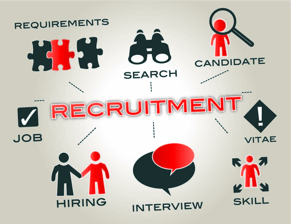 Image result for Recruitment