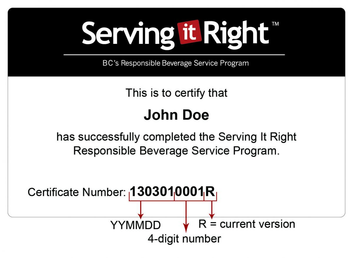Upgrade Your Responsible Beverage Service Knowledge through Serving ...
