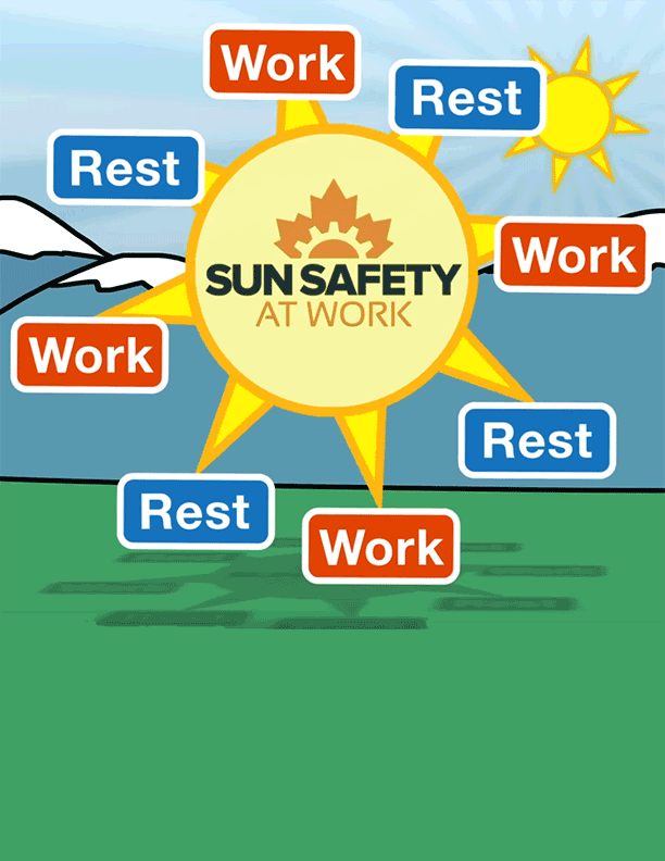 Staying Safe when Working in the Sun