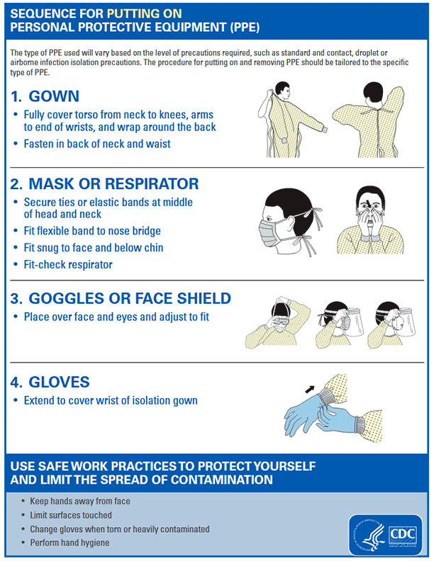 Sequence for Putting on Personal Protective Equipment (PPE)