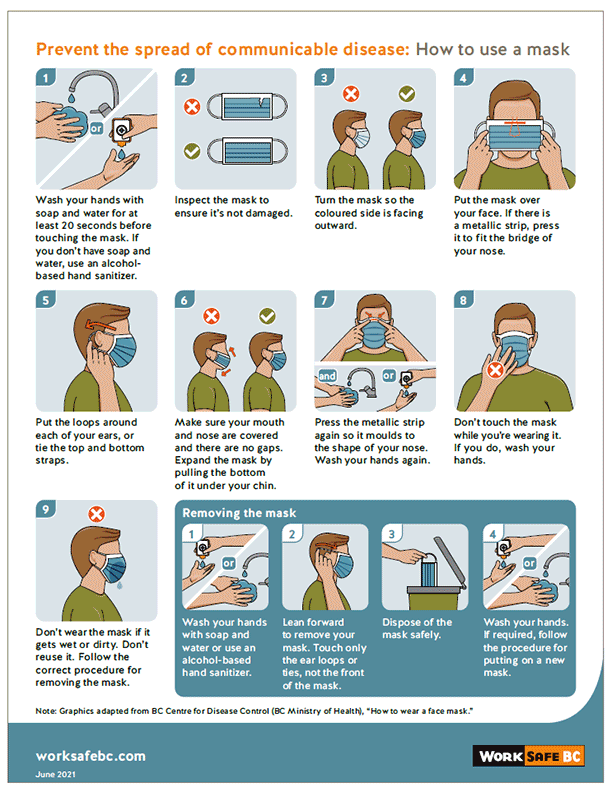 Prevent the Spread of Communicable Disease: How to Use a Mask